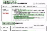 在日本贷款买房的流程是什么?